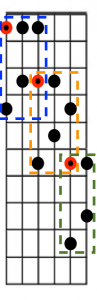 Pentatonic scale diagonally across fretboard